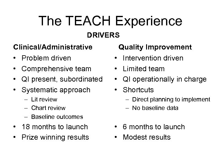 The TEACH Experience DRIVERS Clinical/Administrative • • Problem driven Comprehensive team QI present, subordinated