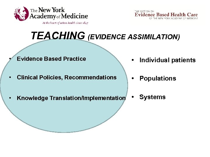 TEACHING (EVIDENCE ASSIMILATION) • Evidence Based Practice • Individual patients • Clinical Policies, Recommendations