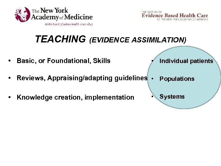 TEACHING (EVIDENCE ASSIMILATION) • Basic, or Foundational, Skills • Individual patients • Reviews, Appraising/adapting