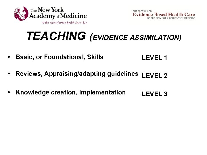 TEACHING (EVIDENCE ASSIMILATION) • Basic, or Foundational, Skills LEVEL 1 • Reviews, Appraising/adapting guidelines