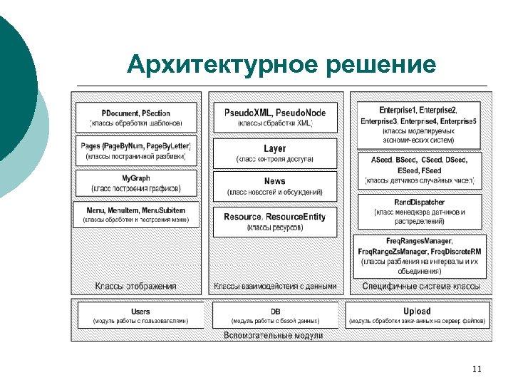 Архитектурное решение 11