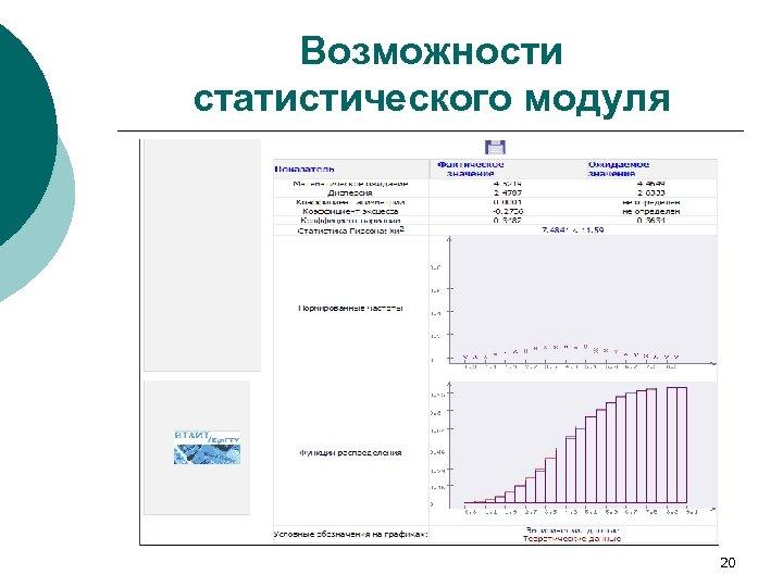 Возможности статистического модуля 20