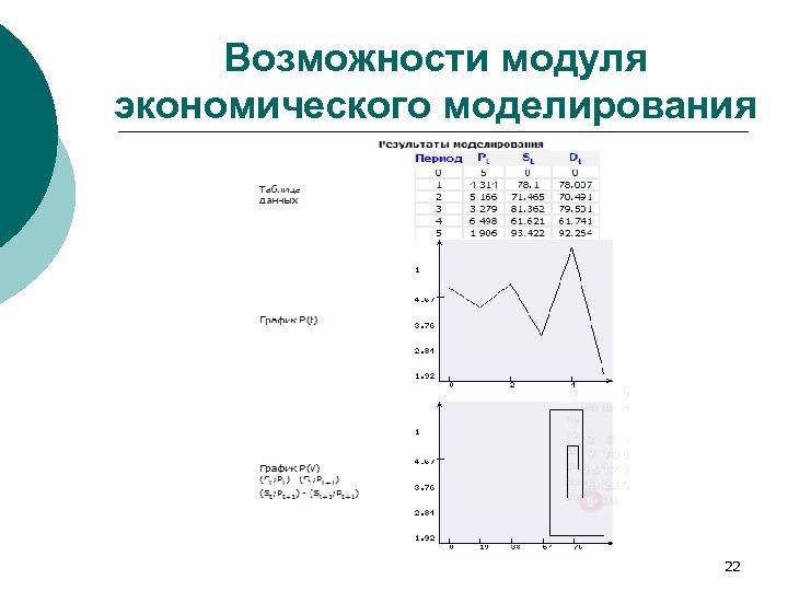 Возможности модуля экономического моделирования 22