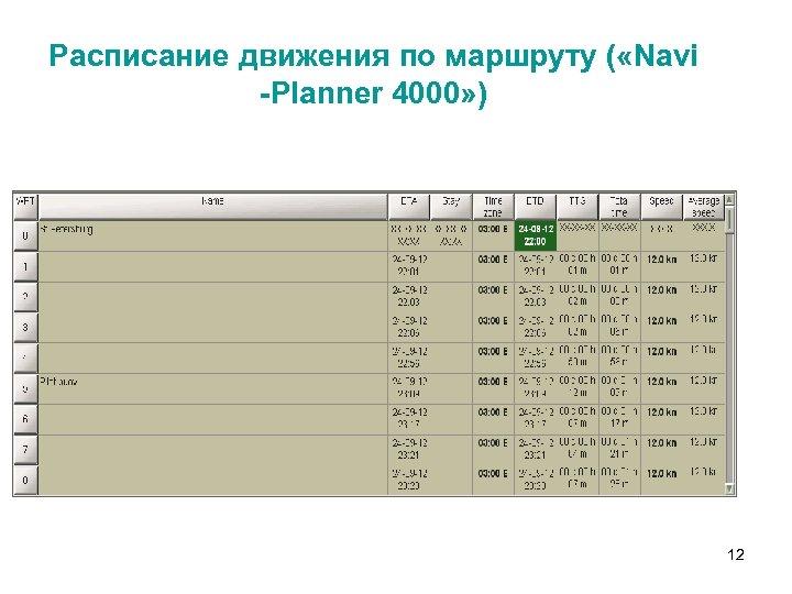 Расписание движения по маршруту ( «Navi -Planner 4000» ) 12