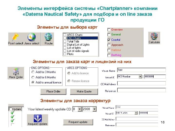 Элементы интерфейса системы «Chartplanner» компании «Datema Nautical Safety» для подбора и on line заказа
