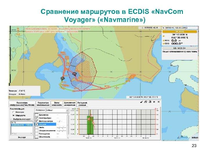 Сравнение маршрутов в ECDIS «Nav. Com Voyager» ( «Navmarine» ) 23