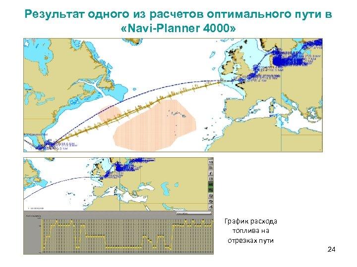 Результат одного из расчетов оптимального пути в «Navi-Planner 4000» График расхода топлива на отрезках