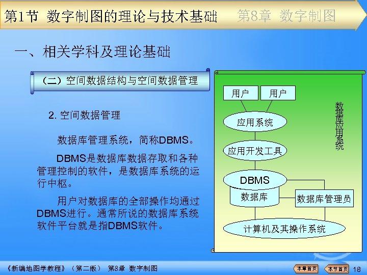 第 1节 数字制图的理论与技术基础 第 8章 数字制图 一、相关学科及理论基础 (二)空间数据结构与空间数据管理 用户 2. 空间数据管理 用户 数 据