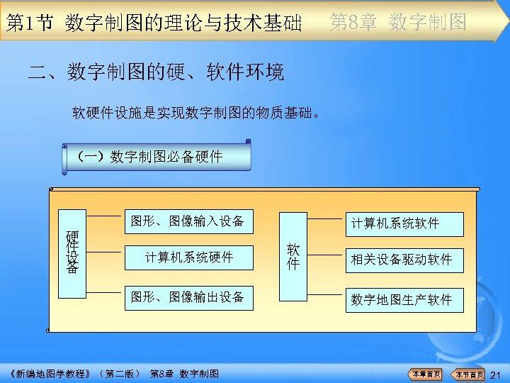 第 1节 数字制图的理论与技术基础 第 8章 数字制图 二、数字制图的硬、软件环境 软硬件设施是实现数字制图的物质基础。 (一)数字制图必备硬件 图形、图像输入设备 硬 件 设 备