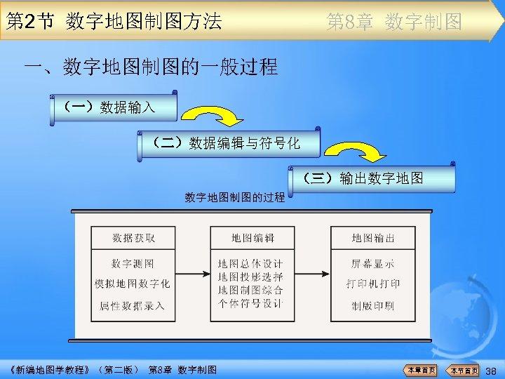 第 2节 数字地图制图方法 第 8章 数字制图 一、数字地图制图的一般过程 (一)数据输入 (二)数据编辑与符号化 (三)输出数字地图制图的过程 《新编地图学教程》(第二版) 第 8章 数字制图