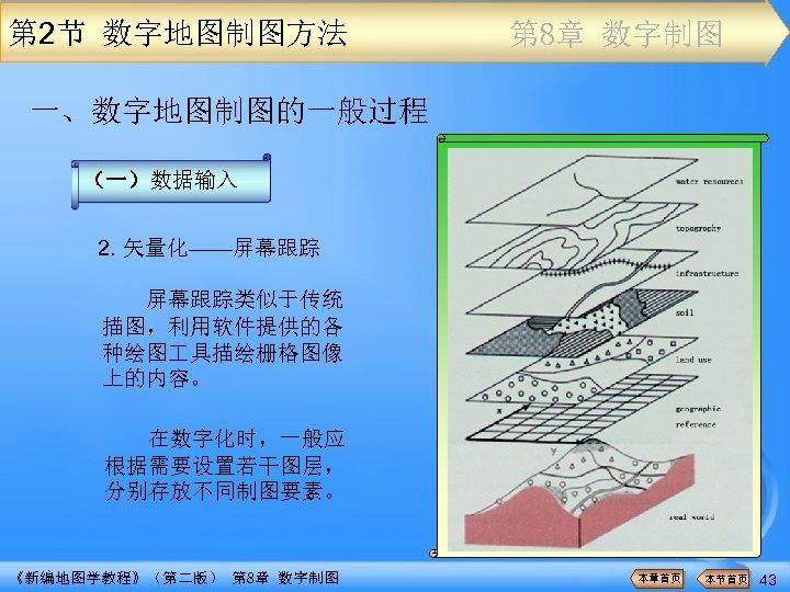第 2节 数字地图制图方法 第 8章 数字制图 一、数字地图制图的一般过程 (一)数据输入 2. 矢量化——屏幕跟踪类似于传统 描图,利用软件提供的各 种绘图 具描绘栅格图像 上的内容。