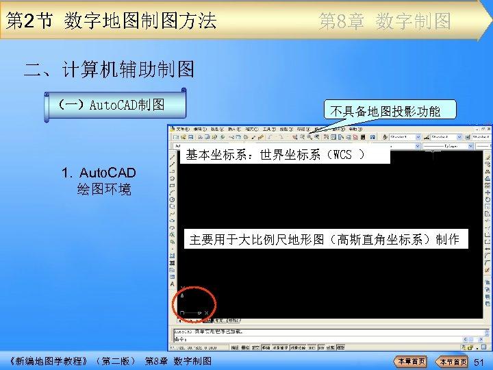 第 2节 数字地图制图方法 第 8章 数字制图 二、计算机辅助制图 (一)Auto. CAD制图 不具备地图投影功能 基本坐标系:世界坐标系(WCS ) 1. Auto.