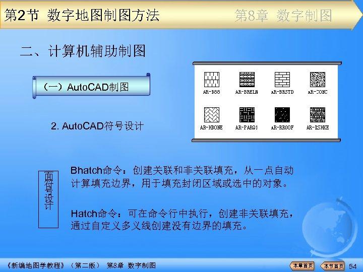 第 2节 数字地图制图方法 第 8章 数字制图 二、计算机辅助制图 (一)Auto. CAD制图 2. Auto. CAD符号设计 面 符