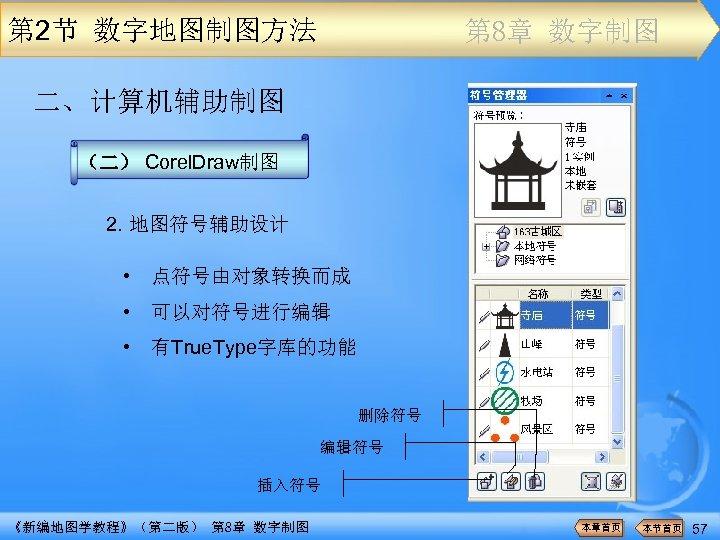 第 2节 数字地图制图方法 第 8章 数字制图 二、计算机辅助制图 (二) Corel. Draw制图 2. 地图符号辅助设计 • 点符号由对象转换而成