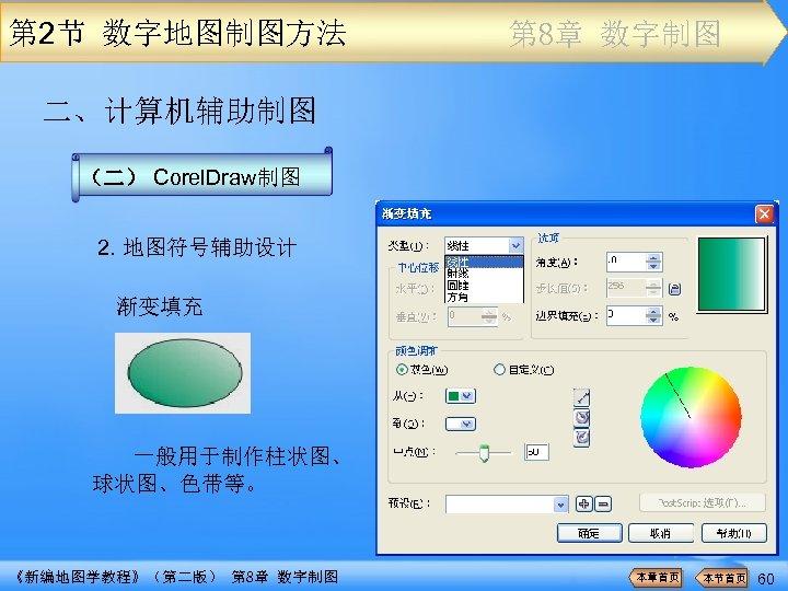 第 2节 数字地图制图方法 第 8章 数字制图 二、计算机辅助制图 (二) Corel. Draw制图 2. 地图符号辅助设计 渐变填充 一般用于制作柱状图、