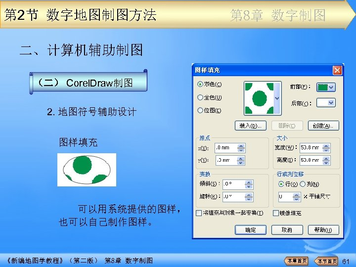 第 2节 数字地图制图方法 第 8章 数字制图 二、计算机辅助制图 (二) Corel. Draw制图 2. 地图符号辅助设计 图样填充 可以用系统提供的图样,
