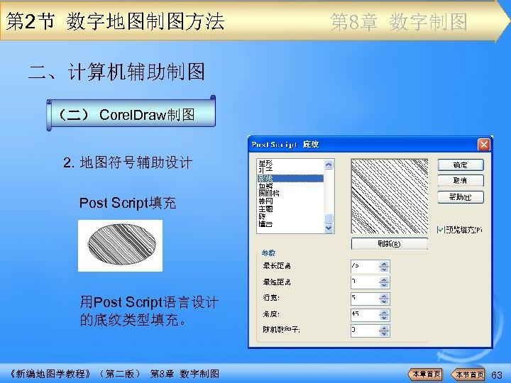 第 2节 数字地图制图方法 第 8章 数字制图 二、计算机辅助制图 (二) Corel. Draw制图 2. 地图符号辅助设计 Post Script填充