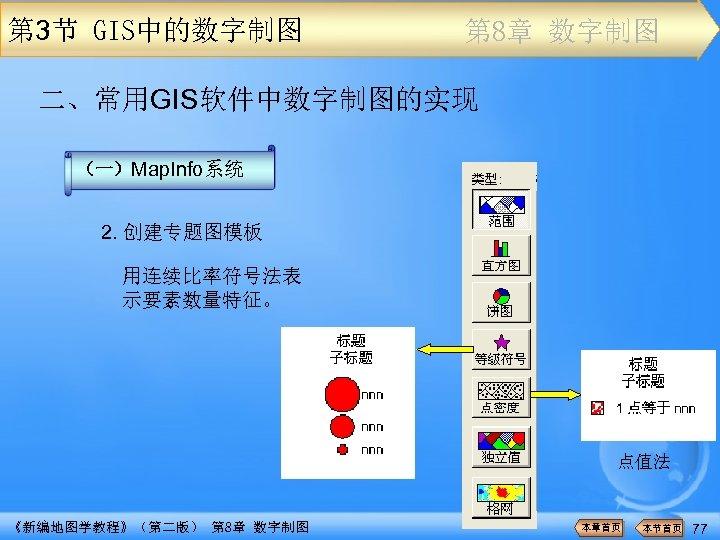 第 3节 GIS中的数字制图 第 8章 数字制图 二、常用GIS软件中数字制图的实现 (一)Map. Info系统 2. 创建专题图模板 用连续比率符号法表 示要素数量特征。 点值法