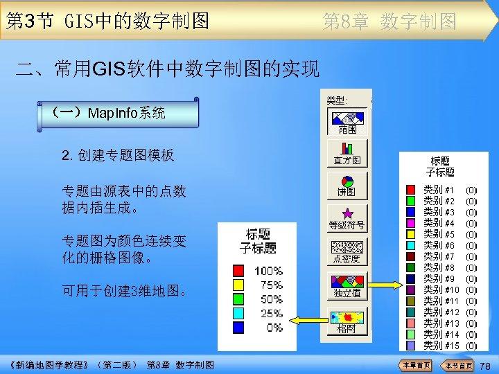 第 3节 GIS中的数字制图 第 8章 数字制图 二、常用GIS软件中数字制图的实现 (一)Map. Info系统 2. 创建专题图模板 专题由源表中的点数 据内插生成。 专题图为颜色连续变