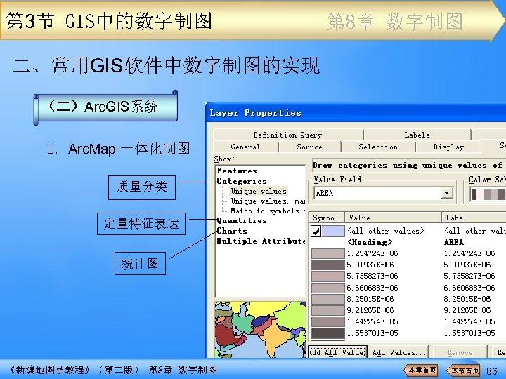 第 3节 GIS中的数字制图 第 8章 数字制图 二、常用GIS软件中数字制图的实现 (二)Arc. GIS系统 1. Arc. Map 一体化制图 质量分类