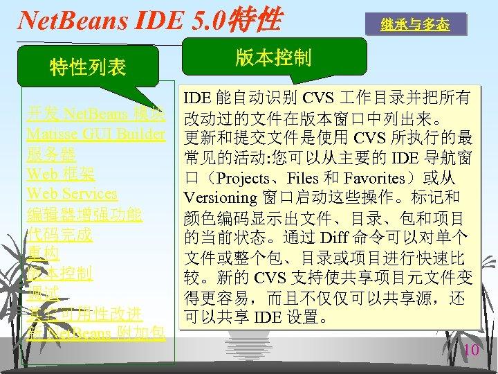 Net. Beans IDE 5. 0特性 特性列表 继承与多态 版本控制 IDE 能自动识别 CVS 作目录并把所有 开发 Net.