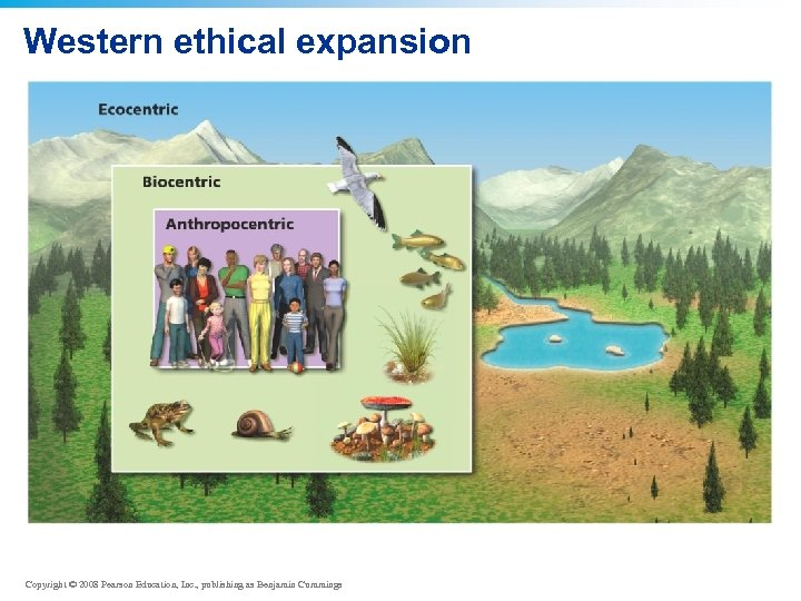 Western ethical expansion Copyright © 2008 Pearson Education, Inc. , publishing as Benjamin Cummings