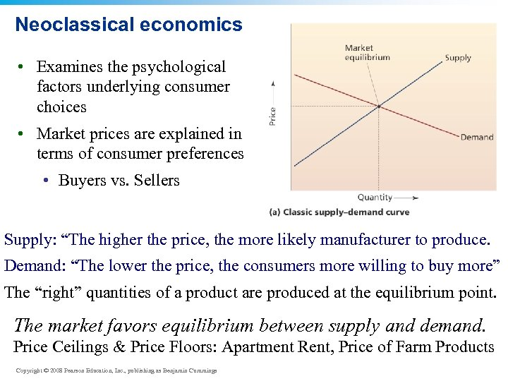 Neoclassical economics • Examines the psychological factors underlying consumer choices • Market prices are