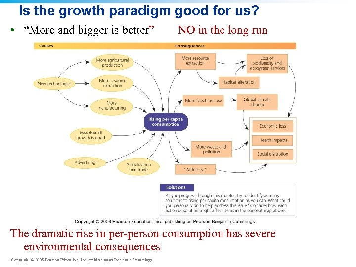 """Is the growth paradigm good for us? • """"More and bigger is better"""" NO"""