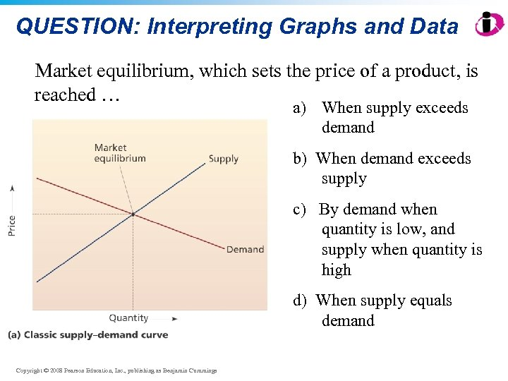 QUESTION: Interpreting Graphs and Data Market equilibrium, which sets the price of a product,
