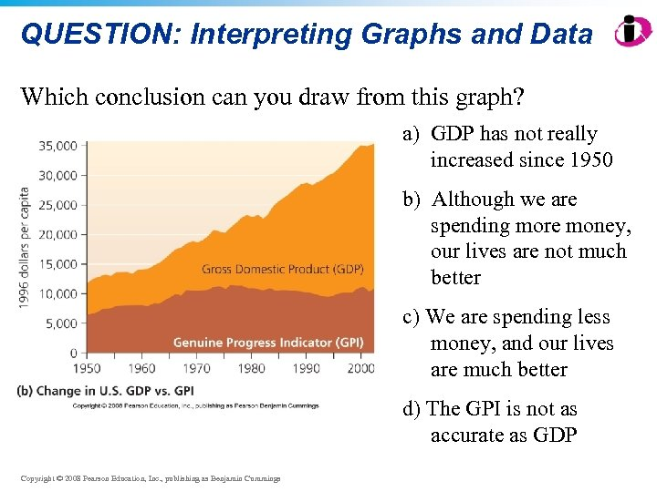 QUESTION: Interpreting Graphs and Data Which conclusion can you draw from this graph? a)