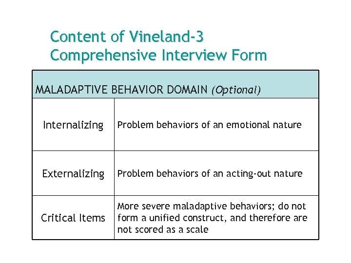 Content of Vineland-3 Comprehensive Interview Form MALADAPTIVE BEHAVIOR DOMAIN (Optional) Internalizing Problem behaviors of