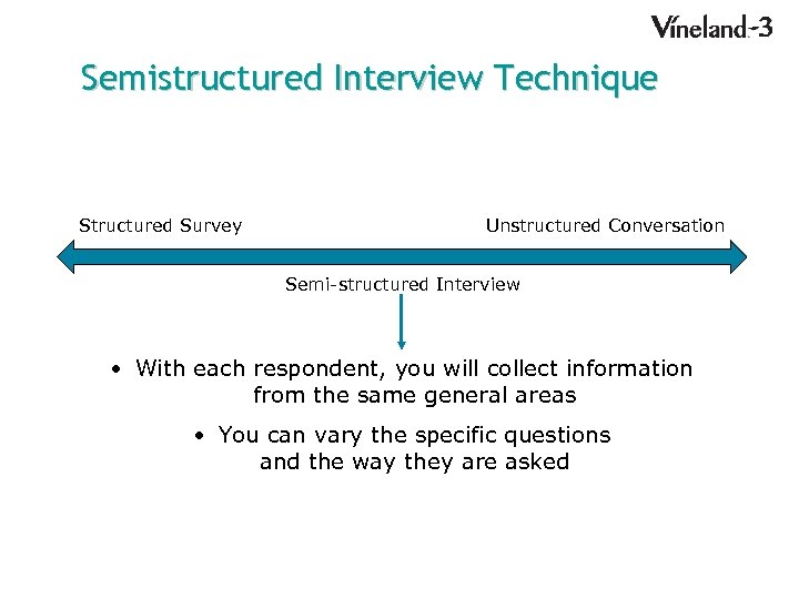 Semistructured Interview Technique Structured Survey Unstructured Conversation Semi-structured Interview • With each respondent, you