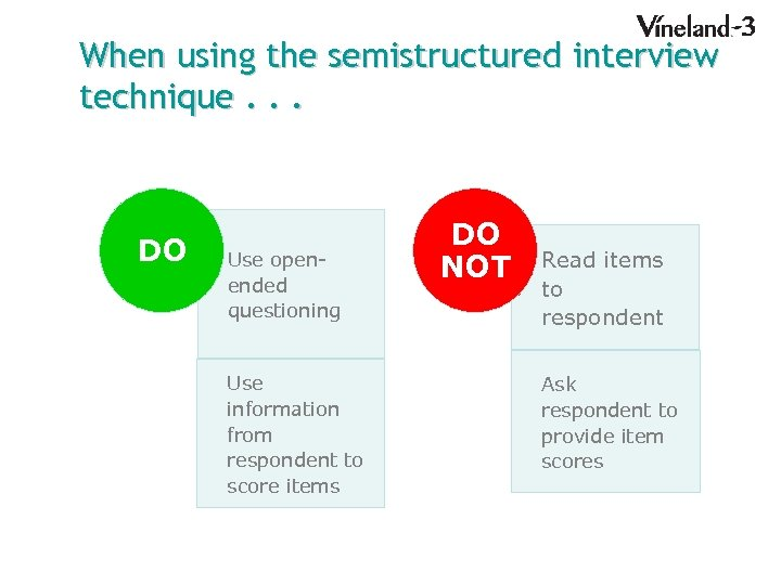 When using the semistructured interview technique. . . DO Use openended questioning Use information