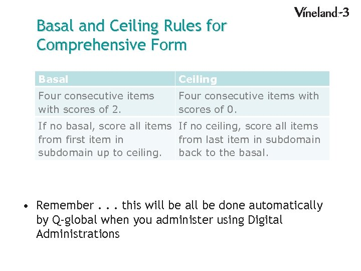Basal and Ceiling Rules for Comprehensive Form Basal Ceiling Four consecutive items with scores