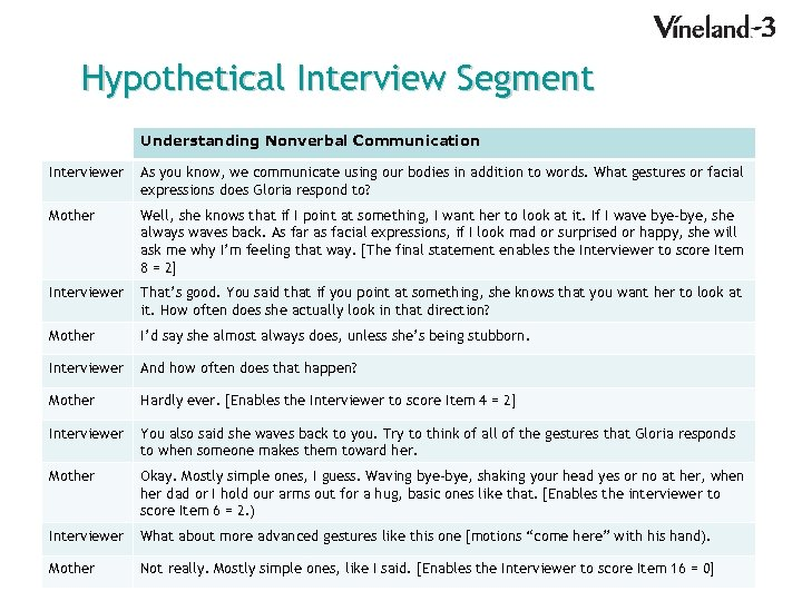 Hypothetical Interview Segment Understanding Nonverbal Communication Interviewer As you know, we communicate using our