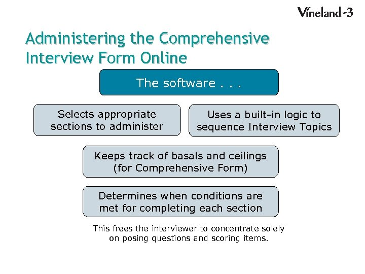 Administering the Comprehensive Interview Form Online The software. . . Selects appropriate sections to