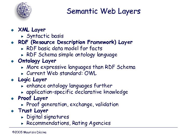 Semantic Web Layers XML Layer Syntactic basis RDF (Resource Description Framework) Layer RDF basic