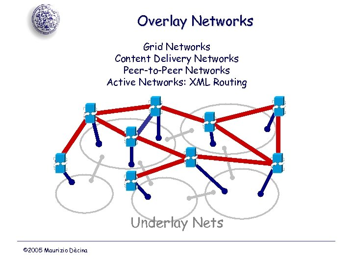 Overlay Networks Grid Networks Content Delivery Networks Peer-to-Peer Networks Active Networks: XML Routing Underlay