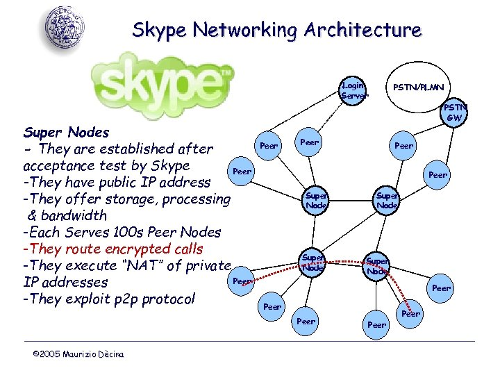 Skype Networking Architecture Login Server Super Nodes - They are established after acceptance test