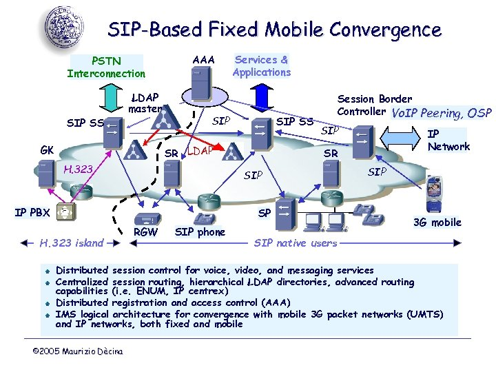 SIP-Based Fixed Mobile Convergence PSTN Interconnection SIP SS LDAP master GK AAA Services &
