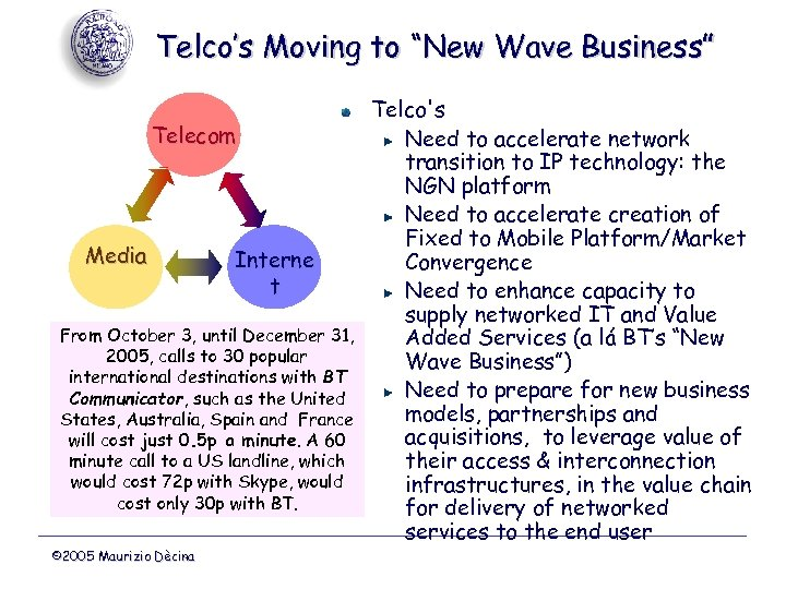 "Telco's Moving to ""New Wave Business"" Telecom Media Interne t From October 3, until"