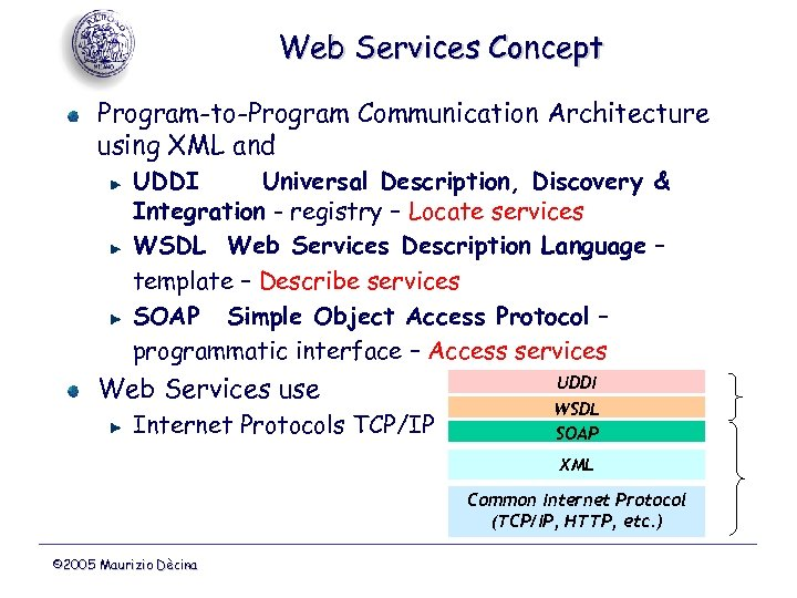 Web Services Concept Program-to-Program Communication Architecture using XML and UDDI Universal Description, Discovery &