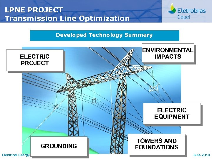 LPNE PROJECT Transmission Line Optimization Developed Technology Summary ELECTRIC PROJECT ENVIRONMENTAL IMPACTS ELECTRIC EQUIPMENT