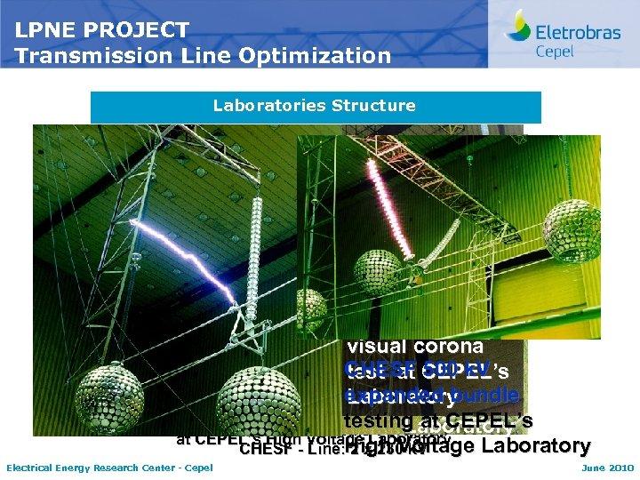LPNE PROJECT Transmission Line Optimization Laboratories Structure CHESF 500 k. V expanded bundle visual