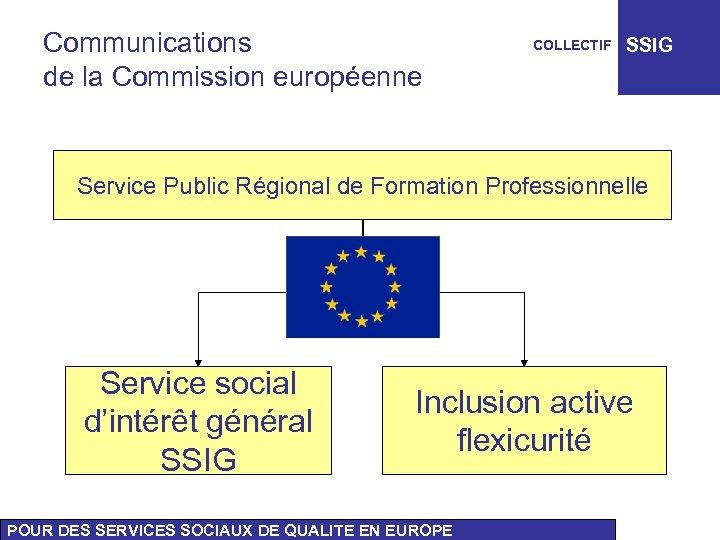 Communications de la Commission européenne COLLECTIF SSIG Service Public Régional de Formation Professionnelle Service