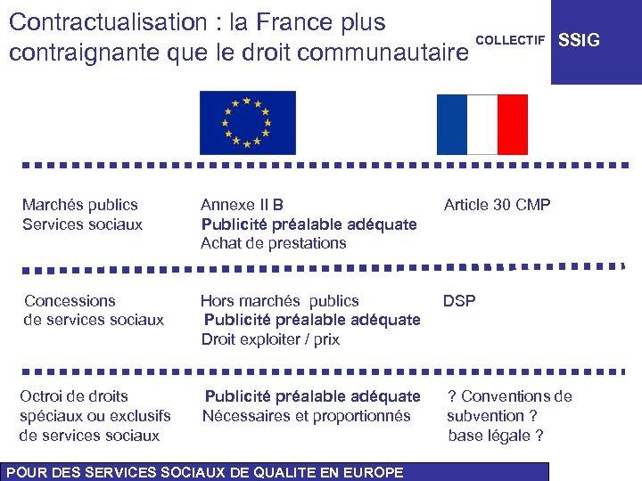 Contractualisation : la France plus COLLECTIF contraignante que le droit communautaire SSIG Marchés publics
