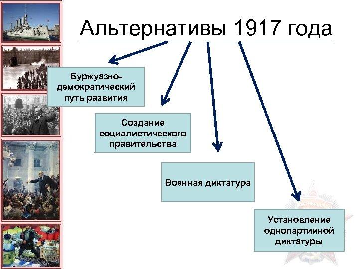 Альтернативы 1917 года Буржуазнодемократический путь развития Создание социалистического правительства Военная диктатура Установление однопартийной диктатуры