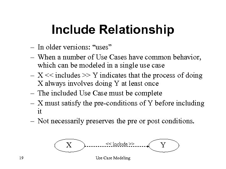"""Include Relationship – In older versions: """"uses"""" – When a number of Use Cases"""