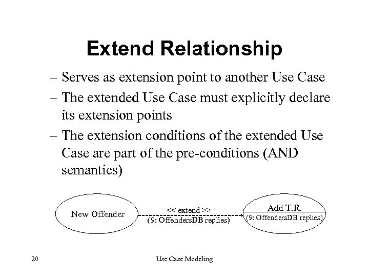 Extend Relationship – Serves as extension point to another Use Case – The extended