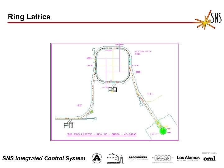 Ring Lattice 2000 P-03550/jhb SNS Integrated Control System